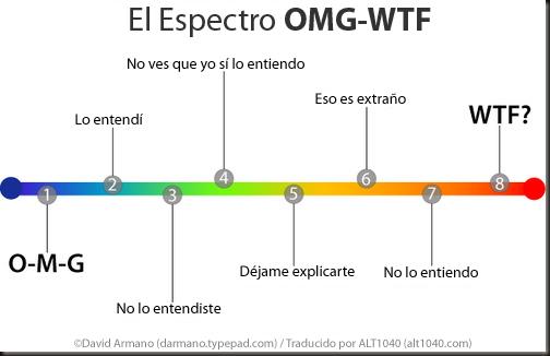 espectro-wtf-omg