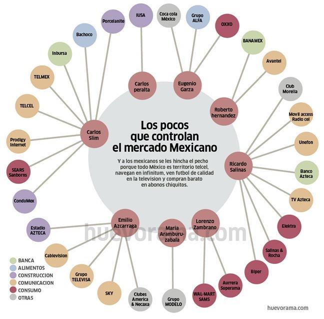 monopolio_mexico