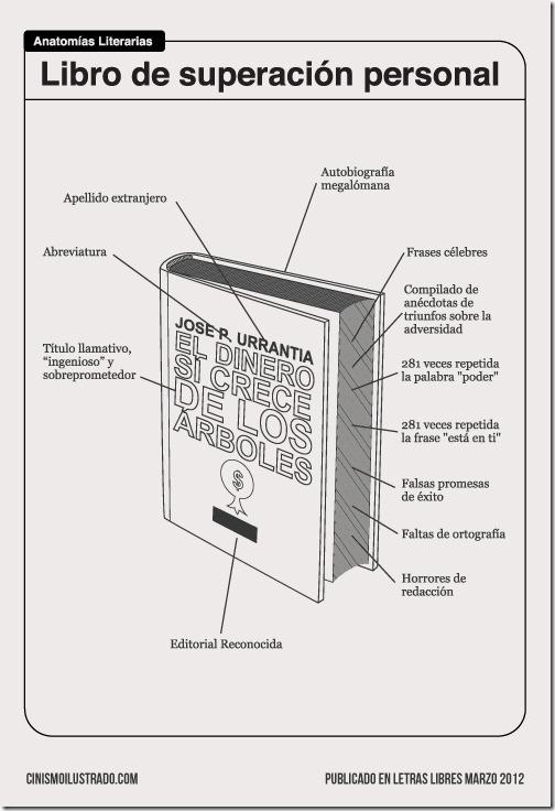 anatomialibrosuperacionpersonal