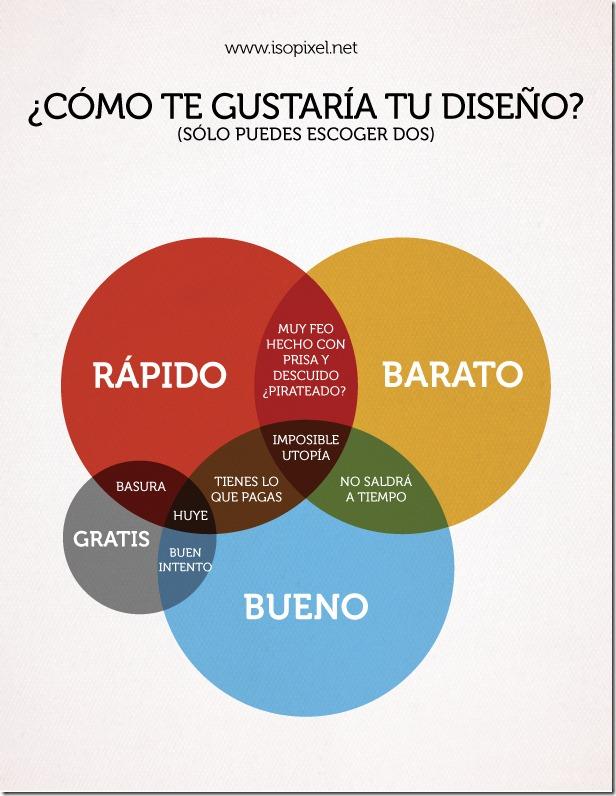 venn-design-diagram1